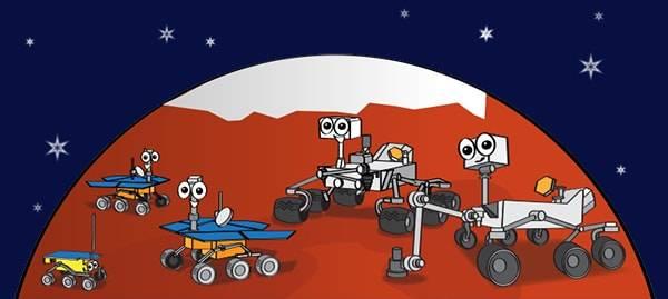 Марс для детей