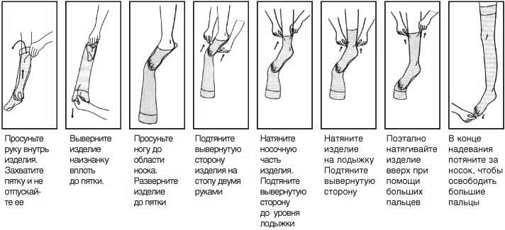 Как правильно подобрать компрессионные чулки