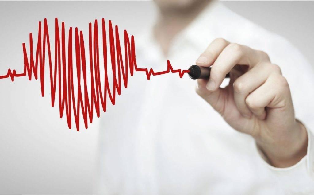 Классификация инфарктов
