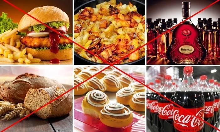 Что нельзя есть при гипохолестериновой диете