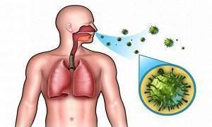 Различные инфекции провоцируют это явление