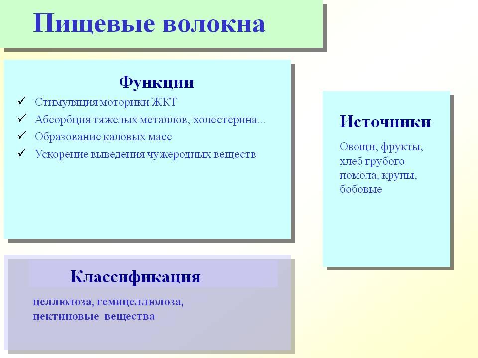 Гиполипидемические препараты список